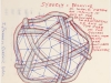 Three-Frequency-Geodesic