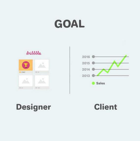 Client_vs_designer_06