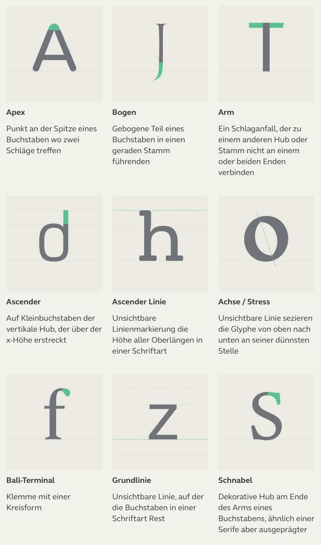 Typography Terms_02
