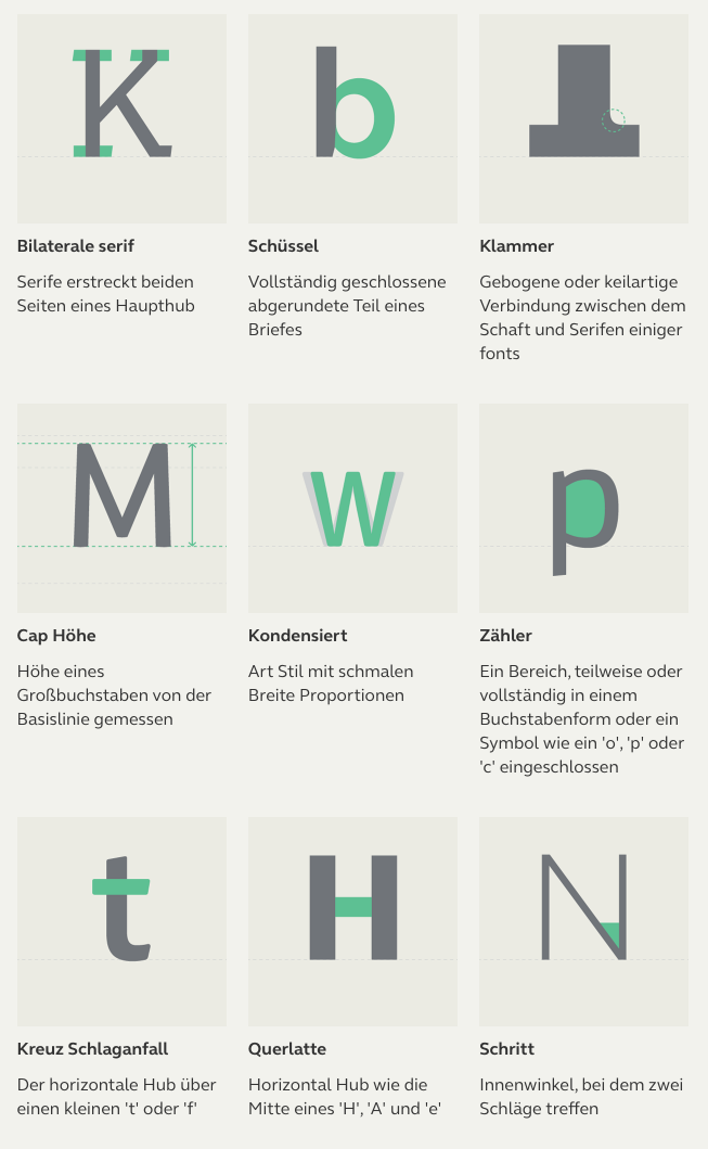 Typography Terms_03