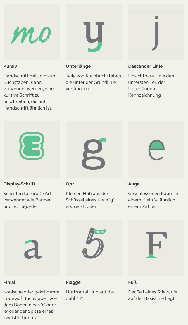 Typography Terms_04