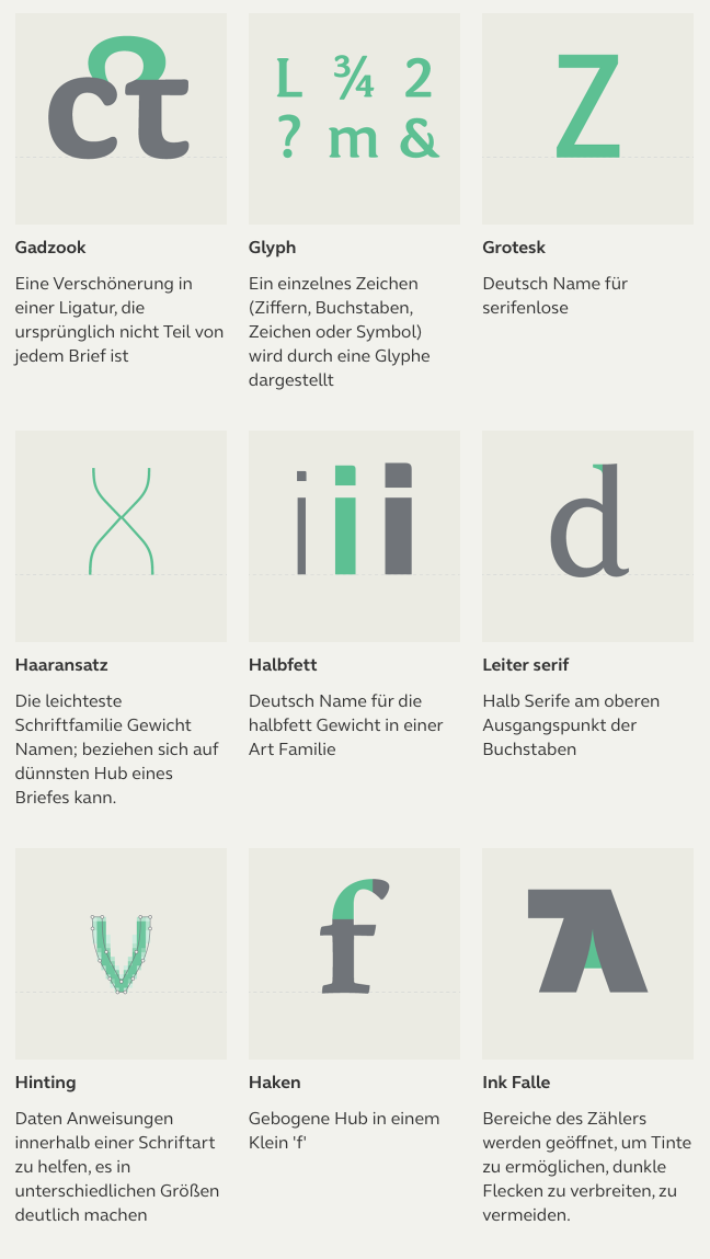 Typography Terms_05