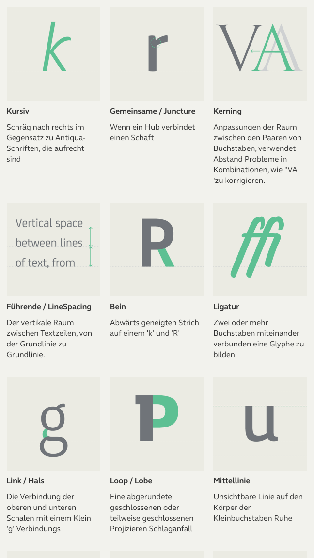 Typography Terms_06