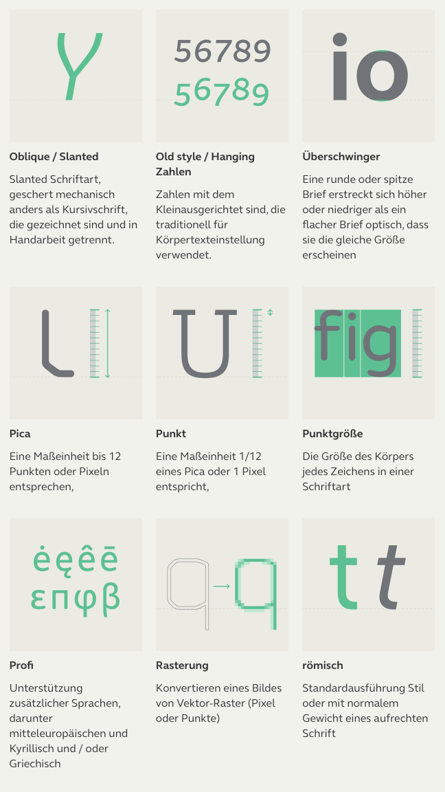 Typography Terms_07