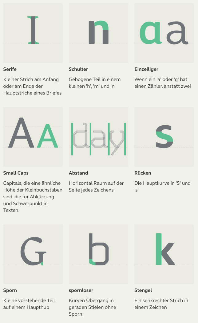 Typography Terms_08