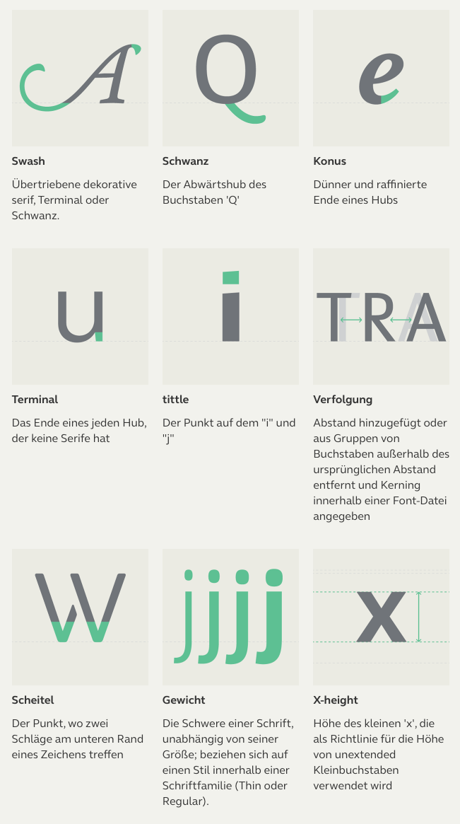 Typography Terms_09